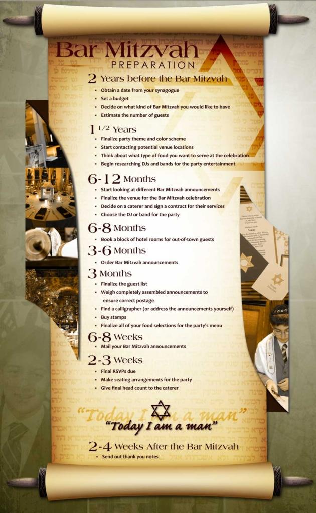 Olivia Restaurant Bar Mitzvah Infographic
